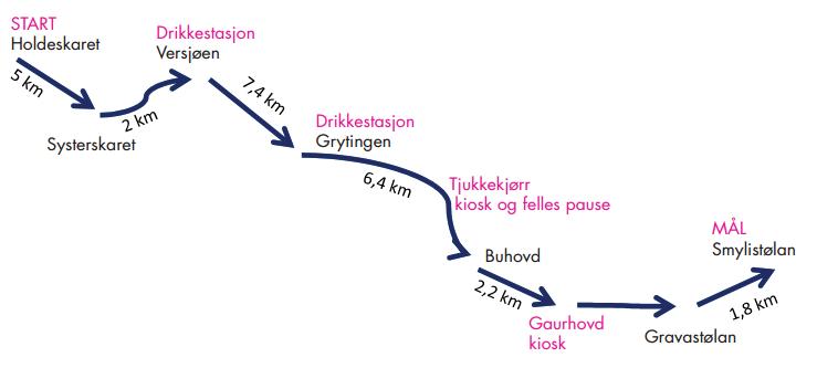 map_slarverennet